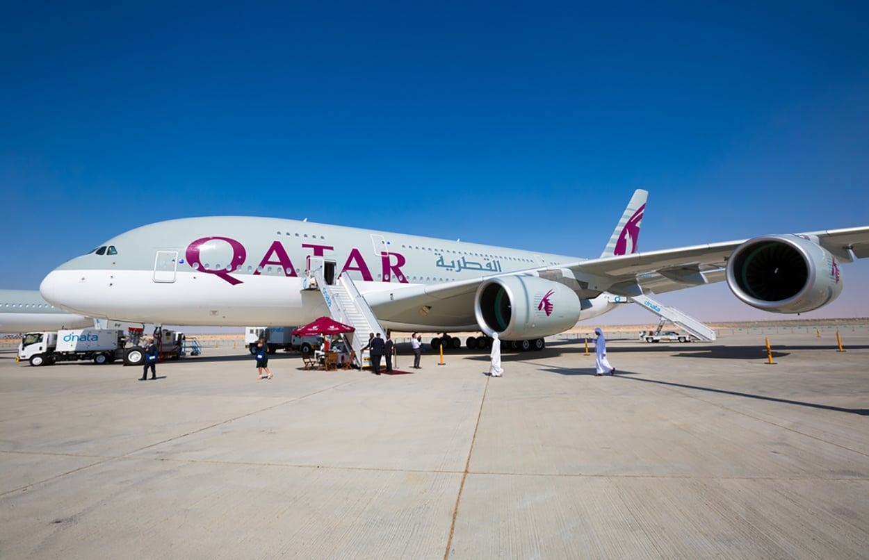 Qatar Airways Plans New Airline in India